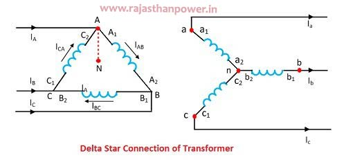 Δ–Υ (Delta–Star) Connection
