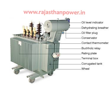 distribution transformer definition