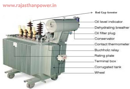 Distribution Transformer Parts