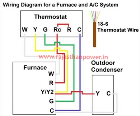 electric furnace transformer wiring