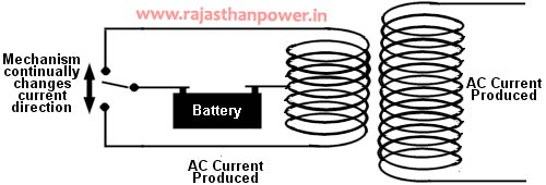 how does a inverter transformer work