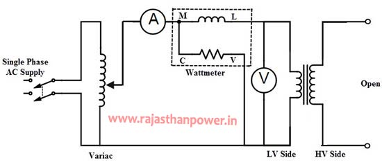 Open Circuit or No Load Test on Transformer