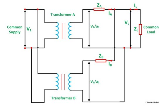 parallel operation of single phase transformer
