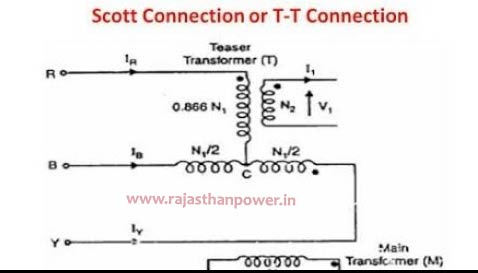 Scott (T-T) Connection