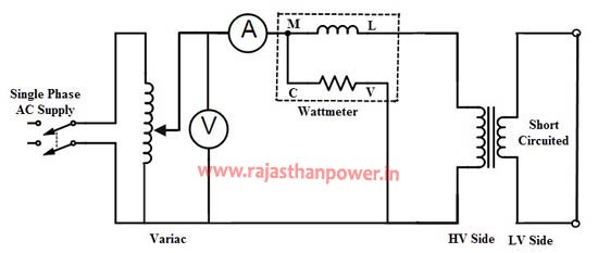 Short Circuit Test on Transformer