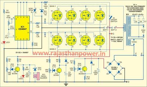 sine wave inverter transformer design