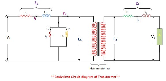 single phase transformer equivalent circuit