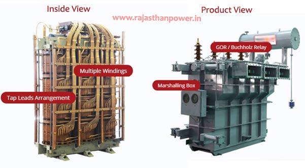 solar transformer design