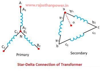 Υ–Δ (Star–Delta) Connection