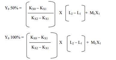 Star Rated Transformer formula